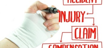 Litigation Funding for Worker's Compensation and Personal Injury